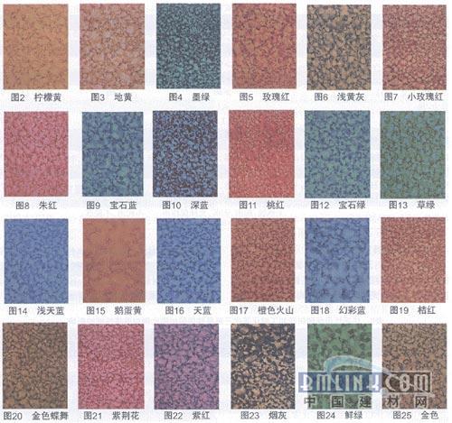 大理石花纹漆的配方设计及施工工艺探讨-铝业资讯