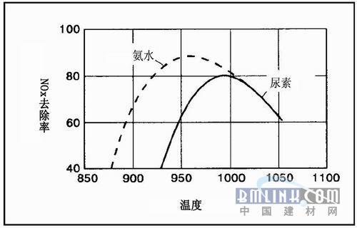电路 电路图 电子 设计图 原理图 500_320