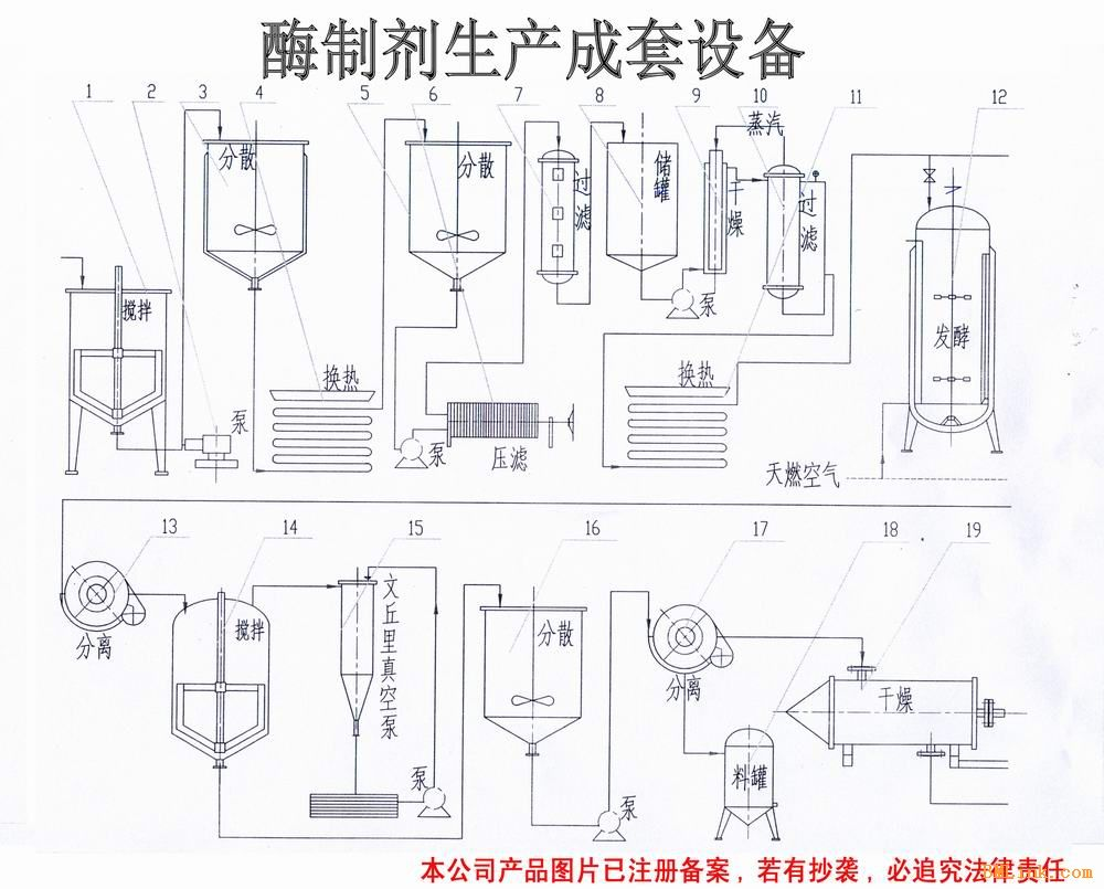 机械设备电工电气