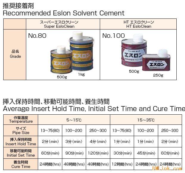 供应日本积水cl-pvc管路阀门