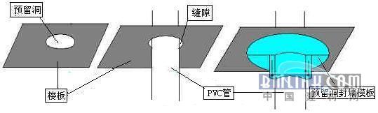 供应新建楼房管道吊模用具