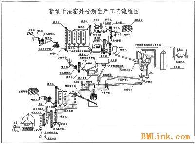 电路 电路图 电子 工程图 平面图 原理图 400_297