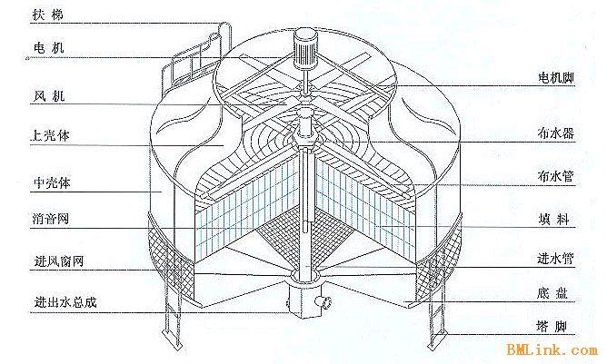 圆形厨房平面图手绘