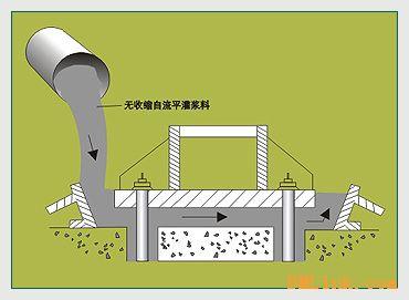 设备安装,设备灌浆使用高强灌浆料