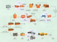 供应红矿选铁粉设备赤铁矿湿式选矿设备铁精粉除硅设备选铁