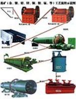 供应选金矿设备金矿提纯设备金矿提纯方法如何富集金