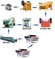 供应选钛铁矿设备选钛设备及工艺方法赤铁矿重选设备赤铁矿